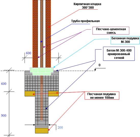 Схема кирпичного столба с фундаментом