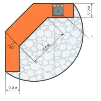 Схема расположения камина