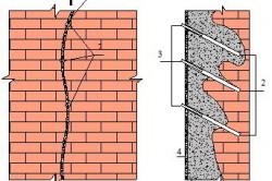 Схема усиления стены путем инъектирования: 1 - трещина; 2 - инъекционные шпуры; 3 - патрубки; 4 - раствор цемента; 5 - раствор скрепляющий