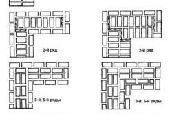 Схема процесса кладки углов для кирпичной стены