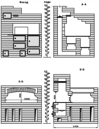 Схема кладки рядов