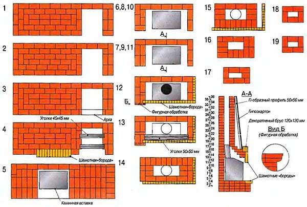 Схема кладки кирпичной мини