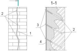 Схема усиления кирпичной кладки