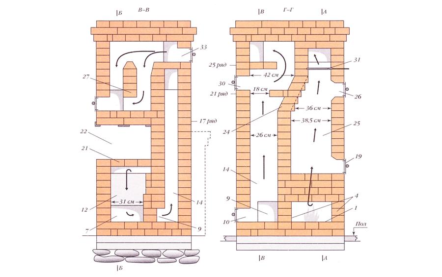 """Схема печи """"шведка"""" с камином в разрезе: 1 - подина камина; 2 - Г-образные штыри; 3 - каминная решетка; 4 - стенки камина; 5 - поддувало; 6 - поддувальная дверка; 7, 14 - газоход; 8, 10, 30, 33 - окно чистки; 9 - переходное окно; 11 - колосниковая решетка; 12 - духовой шкаф; 13 - топочная дверка; 15 - перемычка; 16, 21 - перекрытие; 17 - железный уголок; 18 - плита; 19 - дверка; 20 - напуск; 22 - варочная камера; 23 - каминная полка; 24, 27, 28, 29 - перегородка; 25 - газосборник; 26 - окно для чистки газосборника; 31, 32, 34 - задвижка;  35 - топка"""