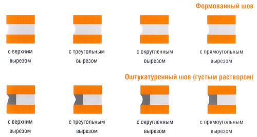 Форма швам, которая может быть выпуклой, вогнутой или прямоугольной, придается расшивкой. При помощи мастерка можно выполнить и особенную форму – двухсрезную или односрезную.