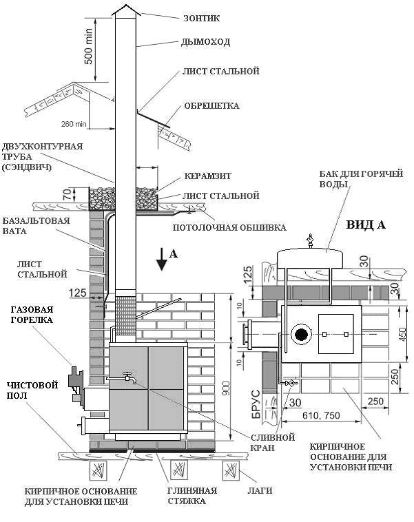 Схема печи с дымоходом