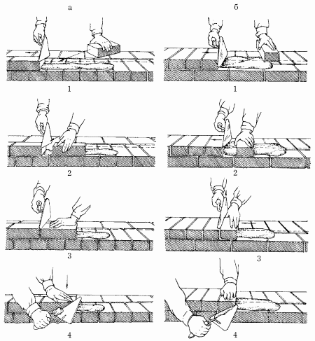Алгоритм действий при кладке кирпичом