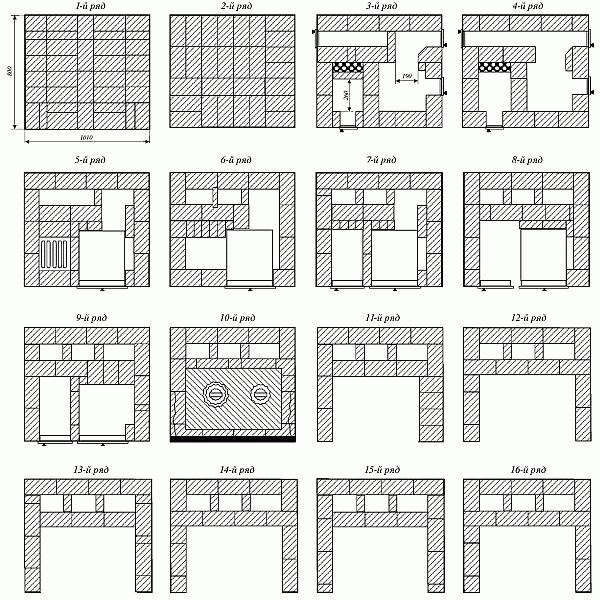 Схема кладки кирпичных рядов