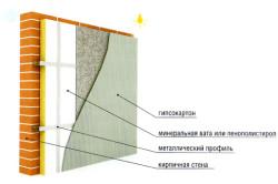 Утепление кирпичной стены со стороны помещения