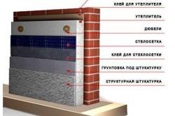 Утепление стены пенопластом