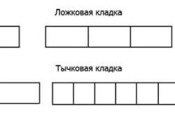 vidi_kladki