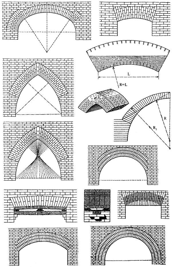 арки воротные фото