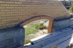 Забутовочная арка - это конструкция, которая находится за лицевой частью арки.