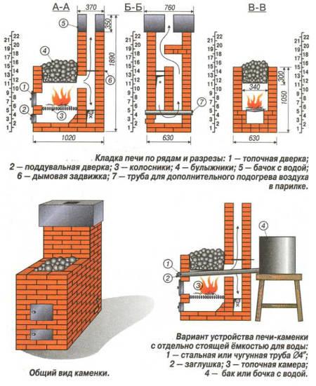 Примитивная схема банная печь