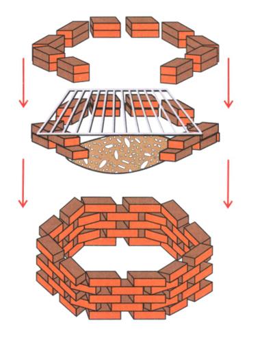 Схема кладки печи-барбекю