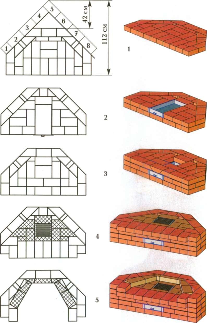 Угловой мангал из кирпича чертежи