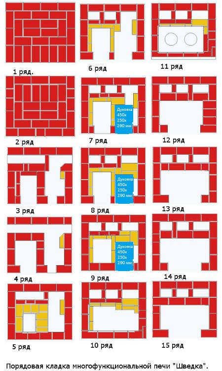 Схема порядовой кладки печи-