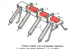 Схема станка для сортировки кирпича