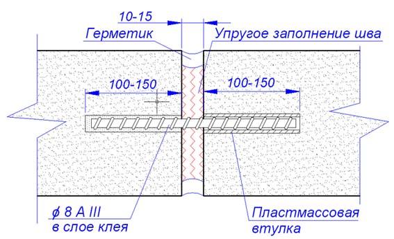 Схема температурного шва