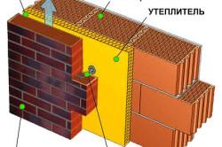 Схема утепления кирпичного фасада