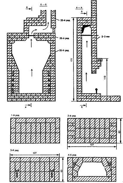 Схема кладки кирпичного