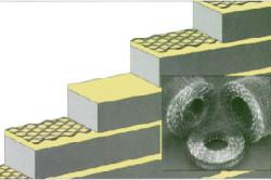 Армирование кладки из пеноблоков