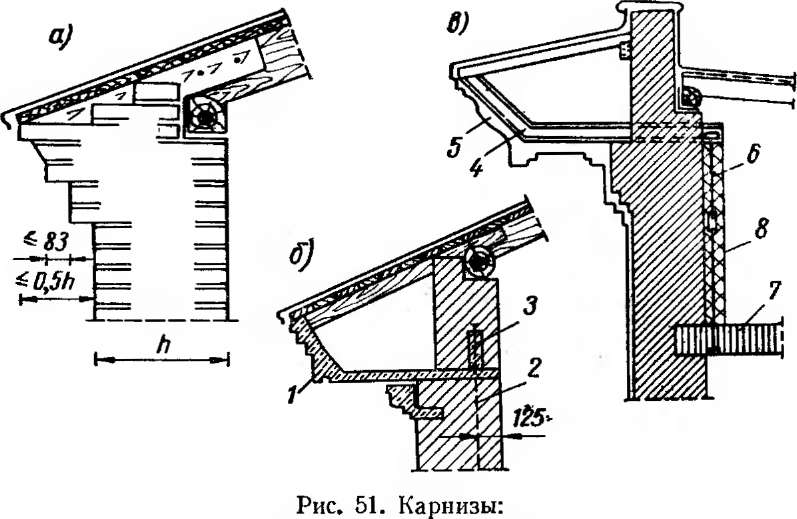 Относительная деформация: а — кирпичный; б — сборный железобетонный; в — по металлическим кронштейнам. 1 — сборные железобетонные плиты; 2 — анкер; 3—^анкерная балочка; 4 — металлический кронштейн; 6 — штукатурка по сетке; 6—анкер с стяжной муфтой; 7—перекрытие; 8—защитный слой раствора.