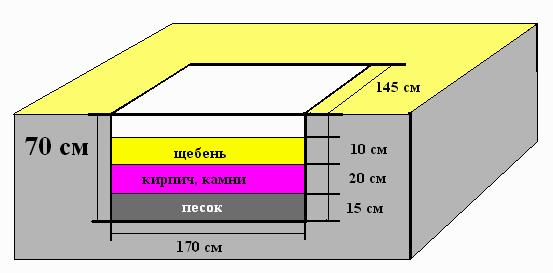 Фильтрующая подушка