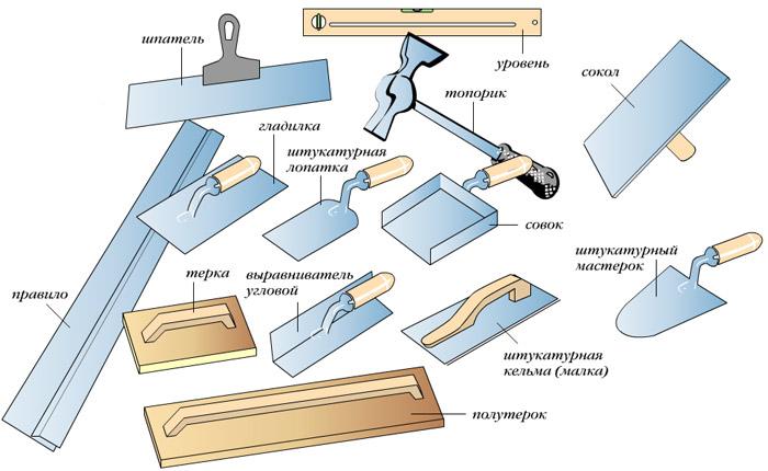 Инструмент для оштукатуривания стен