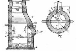 Схема кладки круглого колодца из кирпича