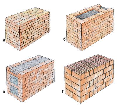 Разновидности кладки стен