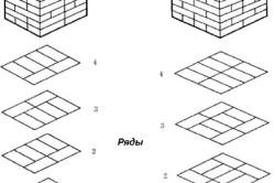 Схема кирпичных столбов для крепления