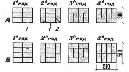 Многорядная система перевязки швов (кладка столбов и узких простенков): А— столб сечением 380x510 мм; Б — столб сечением 510x510 мм; 1 — цельный кирпич; 2 — половняк.