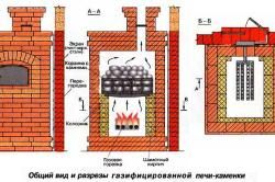 Газовая печь из кирпича