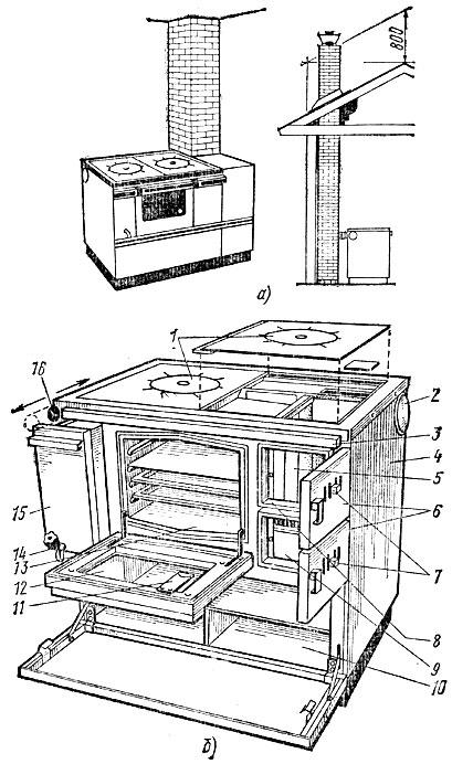 Кухонная плита полной заводской готовности, работающая на твердом топливе