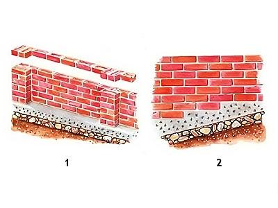 Варианты кладки опорных стен для беседки