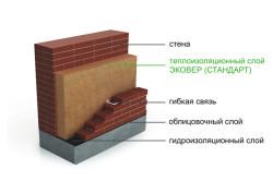 Трехслойная кладка с теплоизоляцией