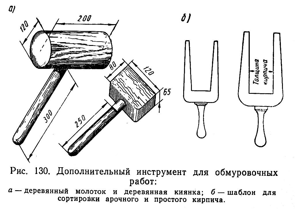 Дополнительные инструменты для