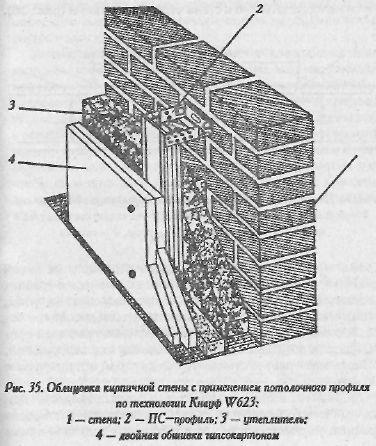 Схема облицовки кирпичной