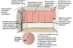 Схема отделки стены обоями