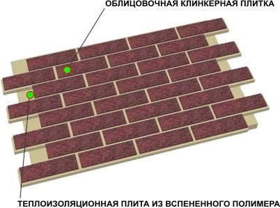 Схема отделки стены плиткой
