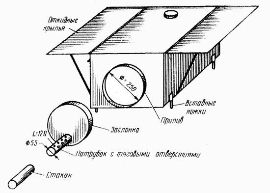 Схема устройства топочного отверстия и отверстия для трубы.