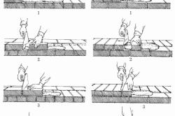 Схема кладки кирпича вприжим: а – ложковый ряд; б – тычковый ряд: 1–4 – порядок действий