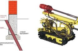 Схема укрепления буроинъекционным способом и специальная техника