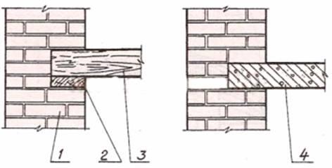 Схема заделки перекрытия в наружную стену