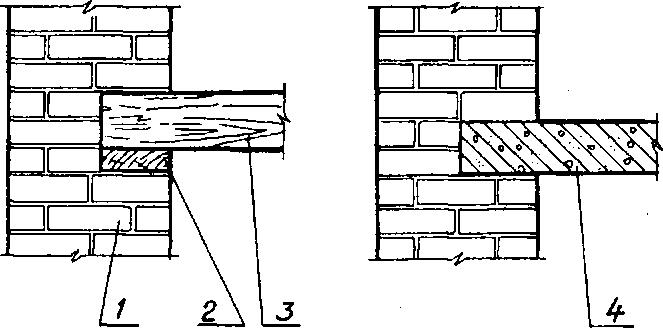Заделка перекрытия в наружную стену