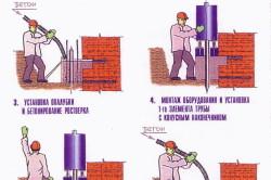 Пошаговая схема укрепления фундамента методом закладки нового фундамента вдоль уже существующего