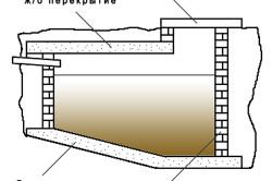 Схема устройства выгребной ямы с бетонным дном
