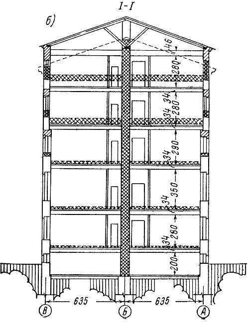 Схема №1. Пример проектной