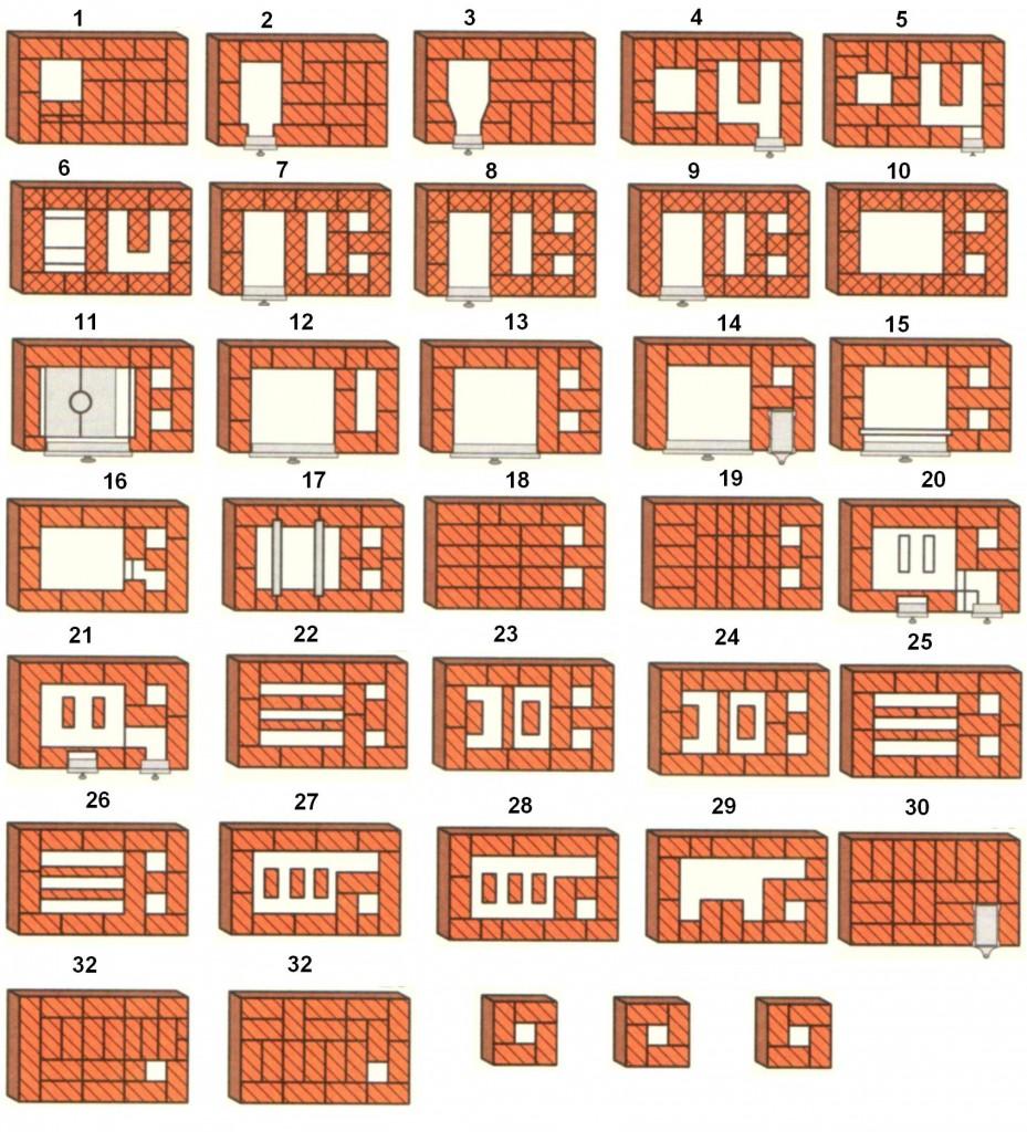 Схема порядовки отопительно-варочной печи